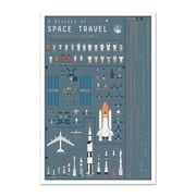 Pop Chart Lab - A History of Space Travel